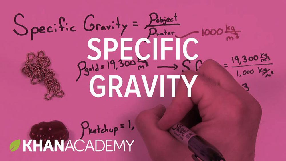 Original image from https://www.khanacademy.org/science/physics/fluids/density-and-pressure/v/specific-gravity